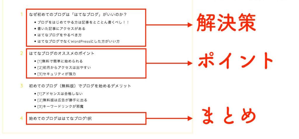 ブログの構成手順紹介